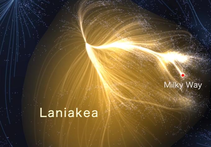 Supercúmulo galáctico Laniakea